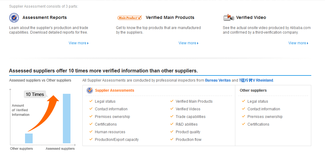 Alibaba Scams? - You may be concerned that